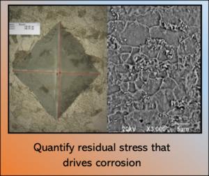 Quantify residual stress that drives corrosion